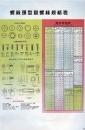 螺絲頭型及螺絲規格表