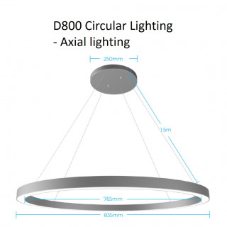 D800 circular lighting - axial