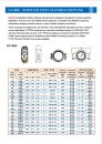 DUCCO GROOVED PRODUCTS CATALOG (5)