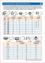 DUCCO GROOVED PRODUCTS CATALOG (7)