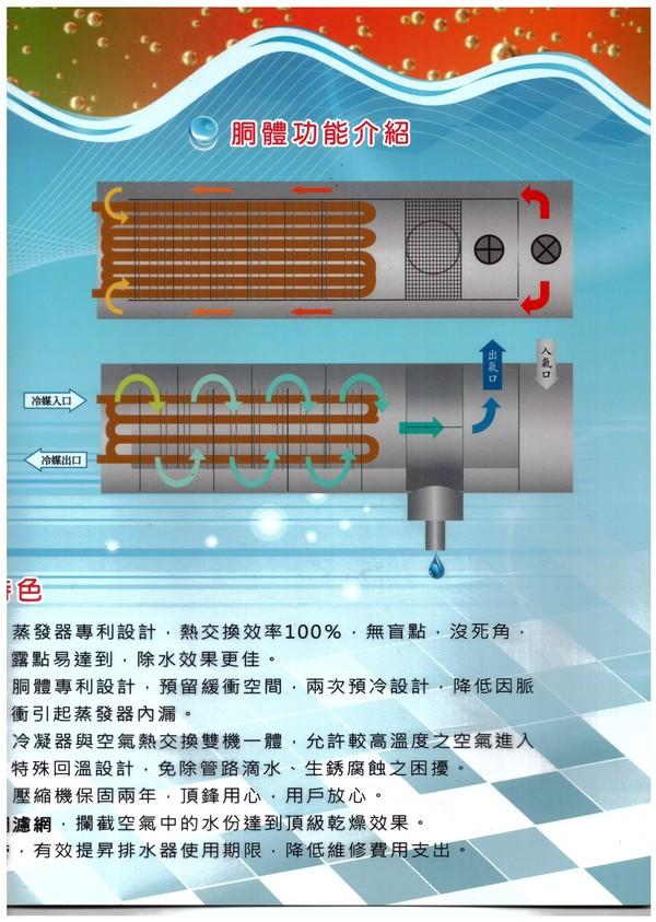 冷凍式壓縮空氣乾燥機-3.jpg
