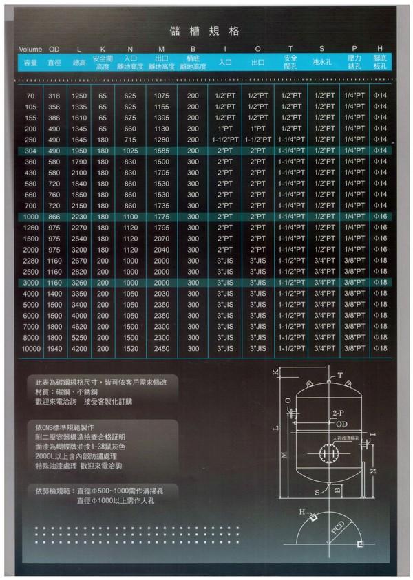 空氣儲氣桶規格-1.jpg