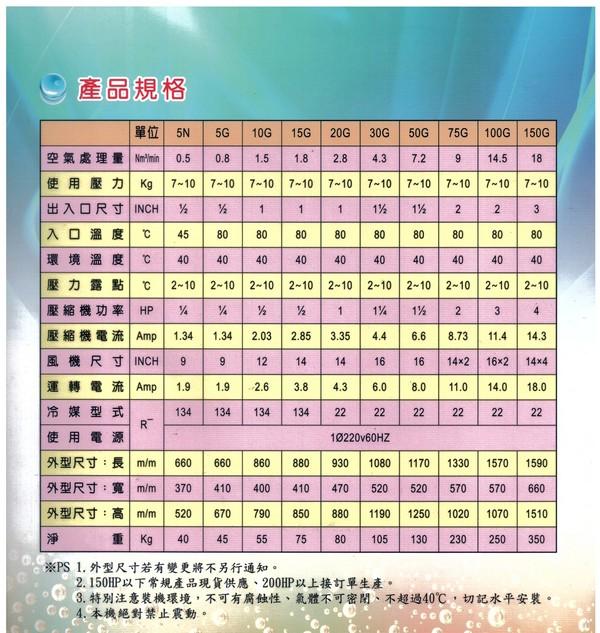冷凍式壓縮空氣乾燥機-4.jpg