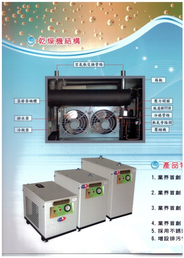 冷凍式壓縮空氣乾燥機-2.jpg