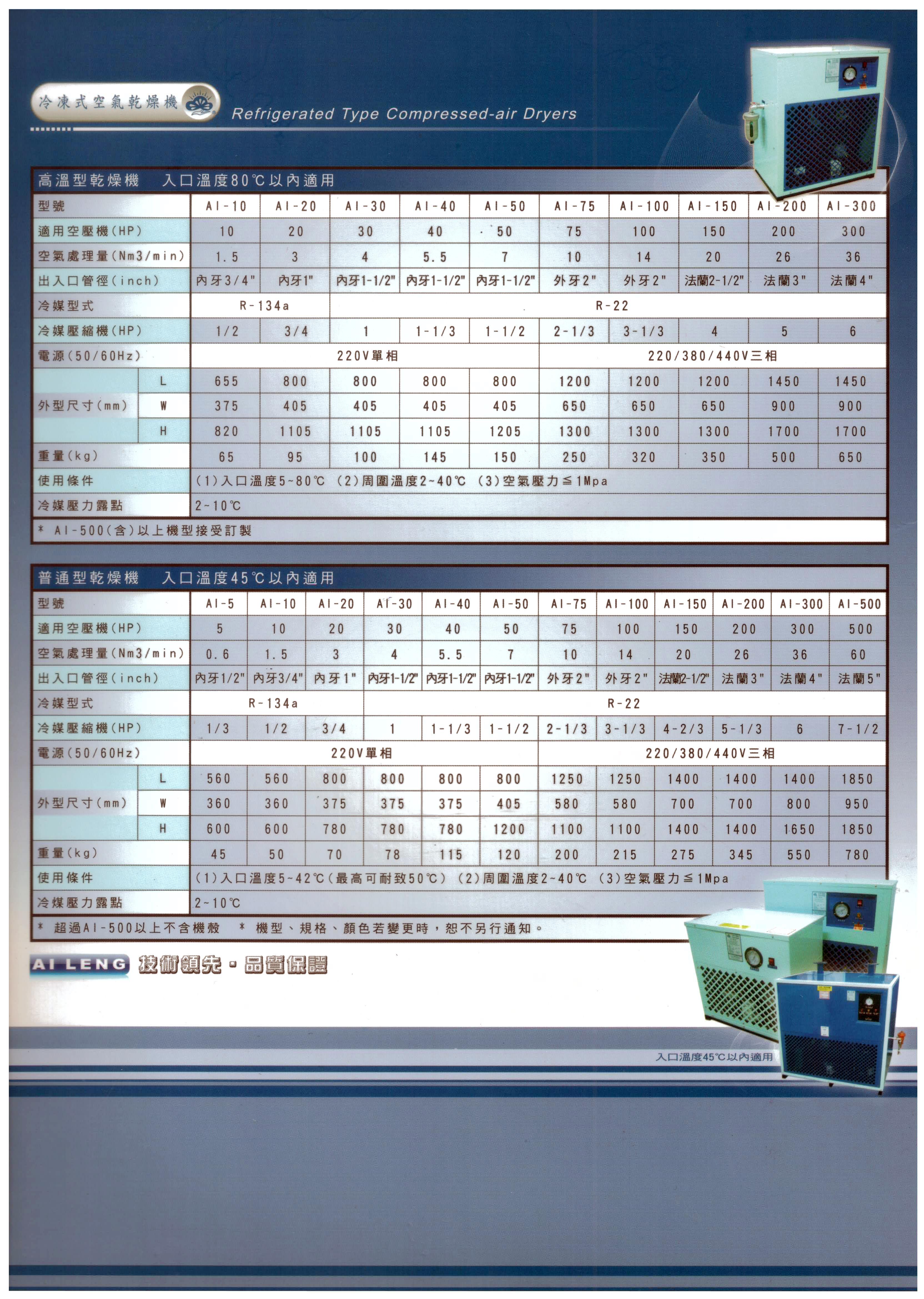 冷凍式空氣乾燥機-4.jpg