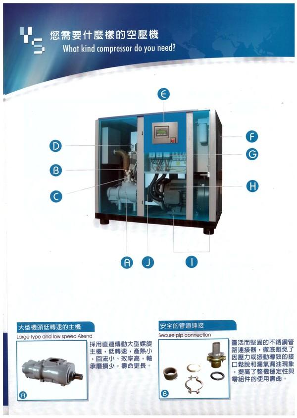 螺璇式空壓機-4.jpg