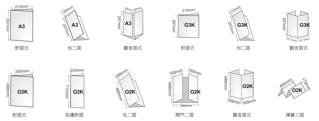 精裝硬折式菜單_折法.jpg