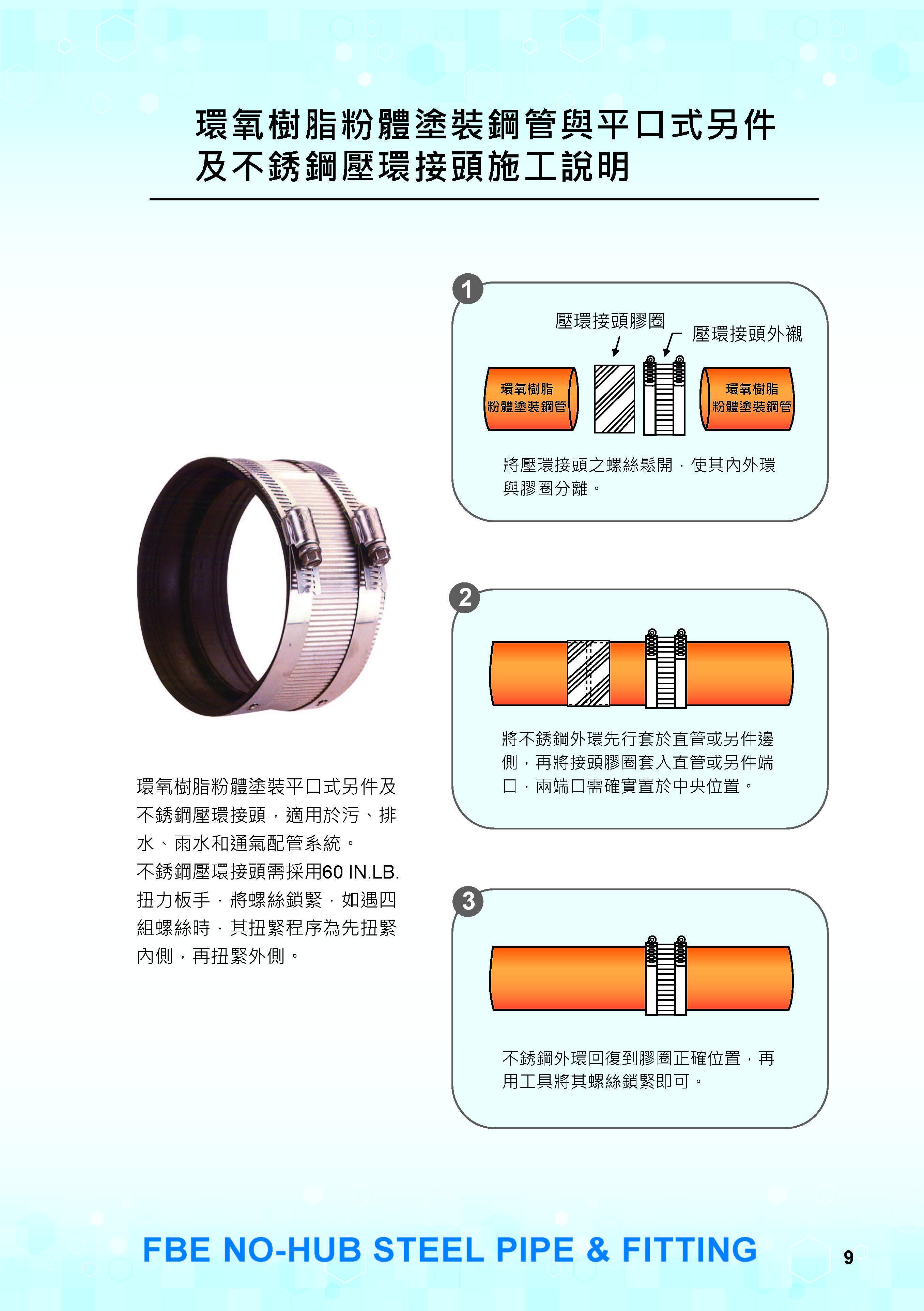 FBE環氧樹脂粉體塗裝鋼管及平口式另件_頁面_11