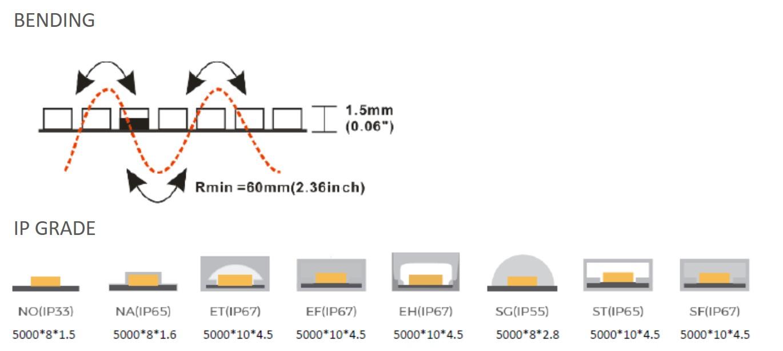 DC350W-24V-8mm-1000lm#spec.jpg