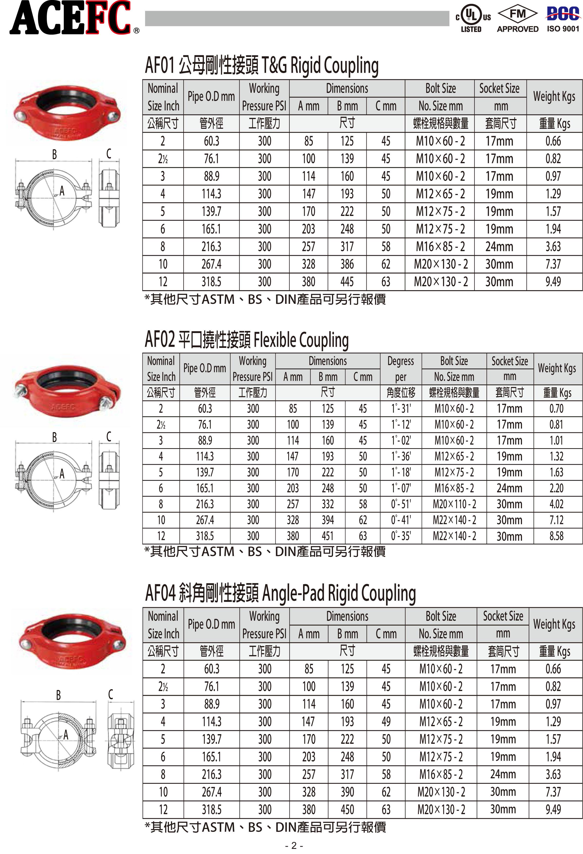 ACEFC王牌溝槽式機械接頭-高極管件-5.jpg