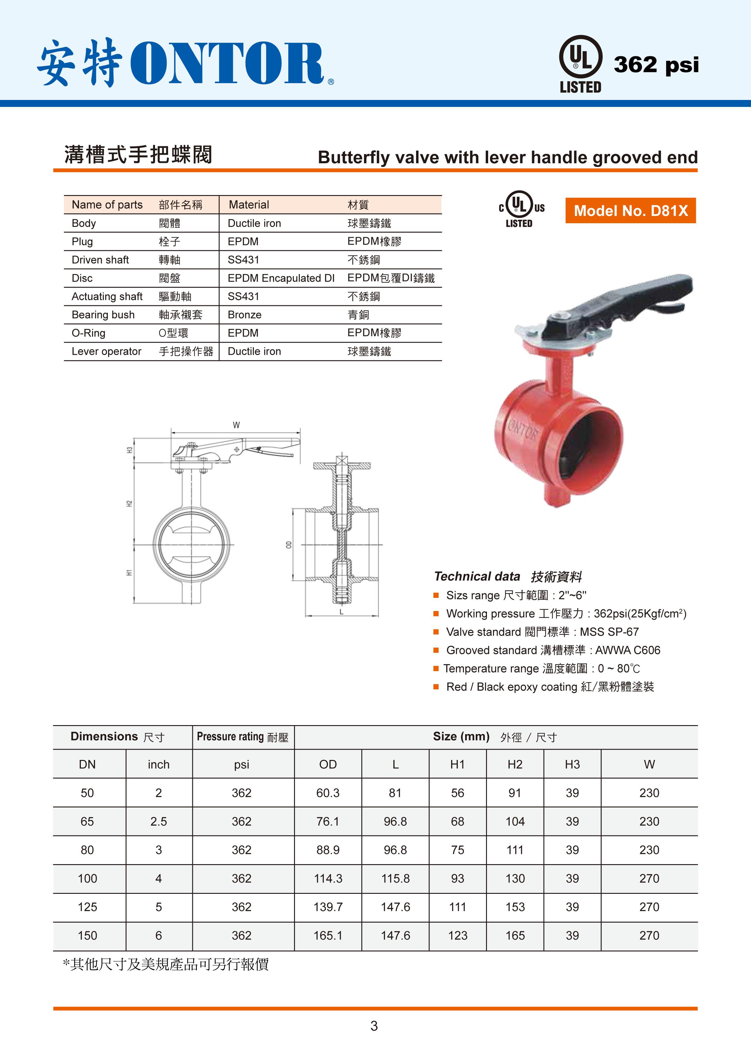 安特ONTOR溝槽閥-高極管件-4.jpg