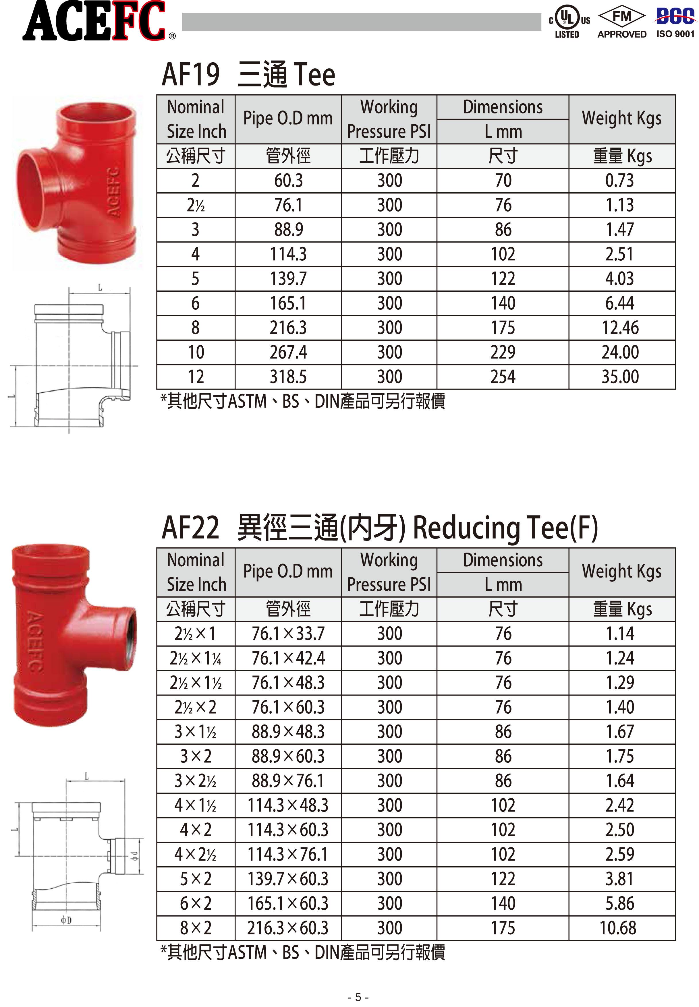 ACEFC王牌溝槽式機械接頭-高極管件-8.jpg