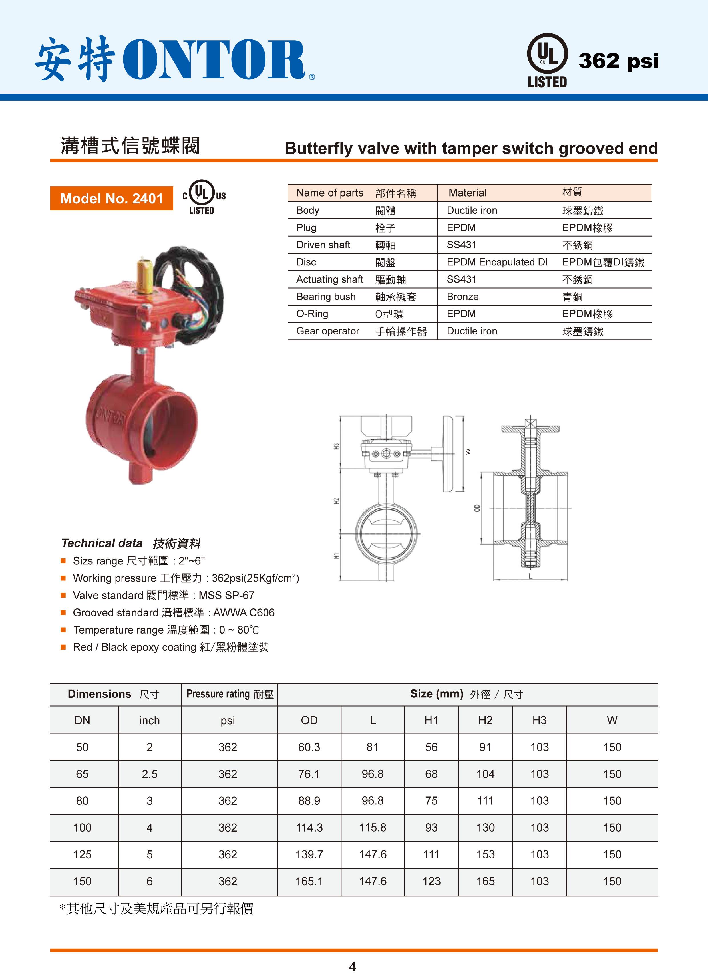 安特ONTOR溝槽閥-高極管件-5.jpg