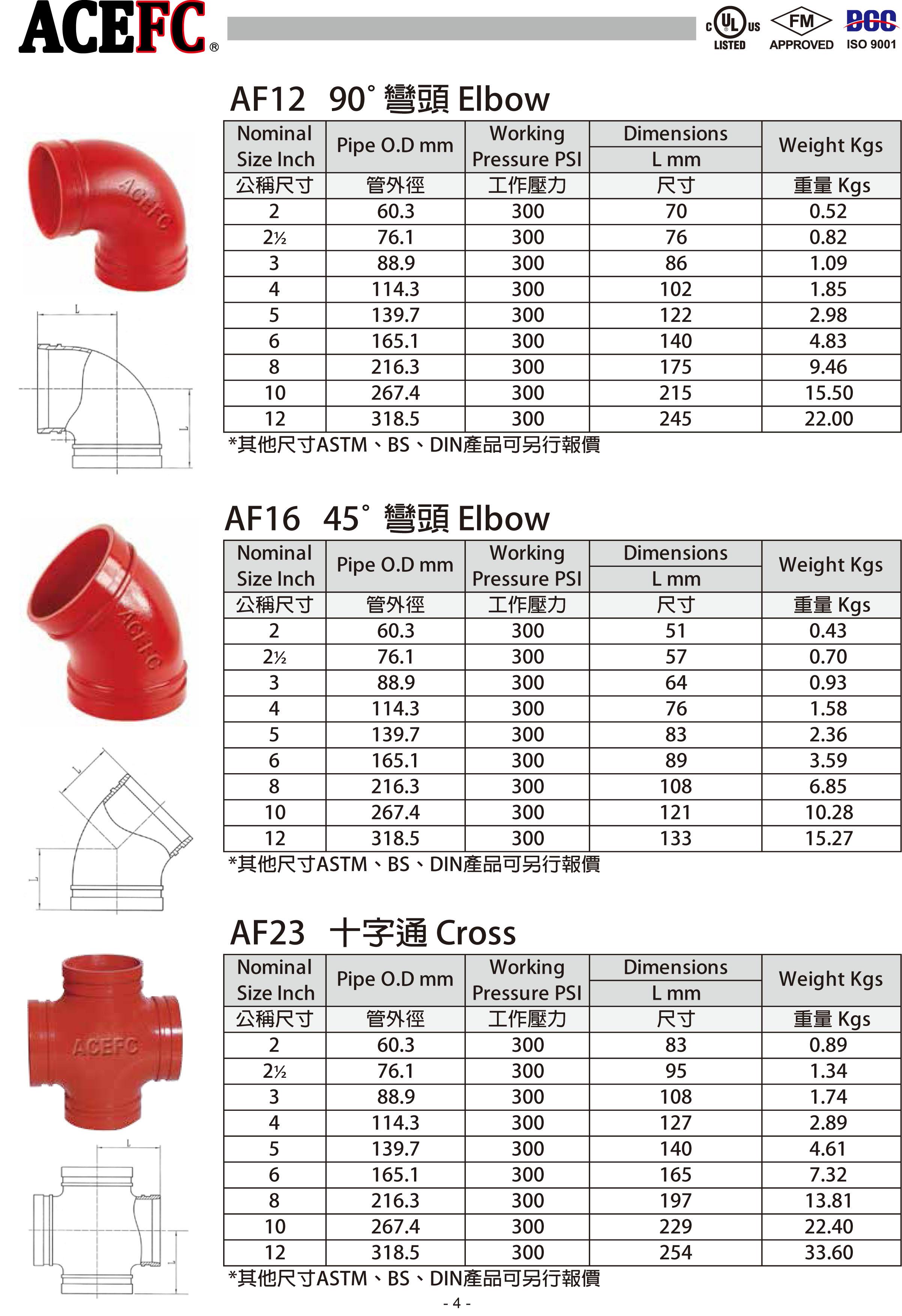 ACEFC王牌溝槽式機械接頭-高極管件-7.jpg