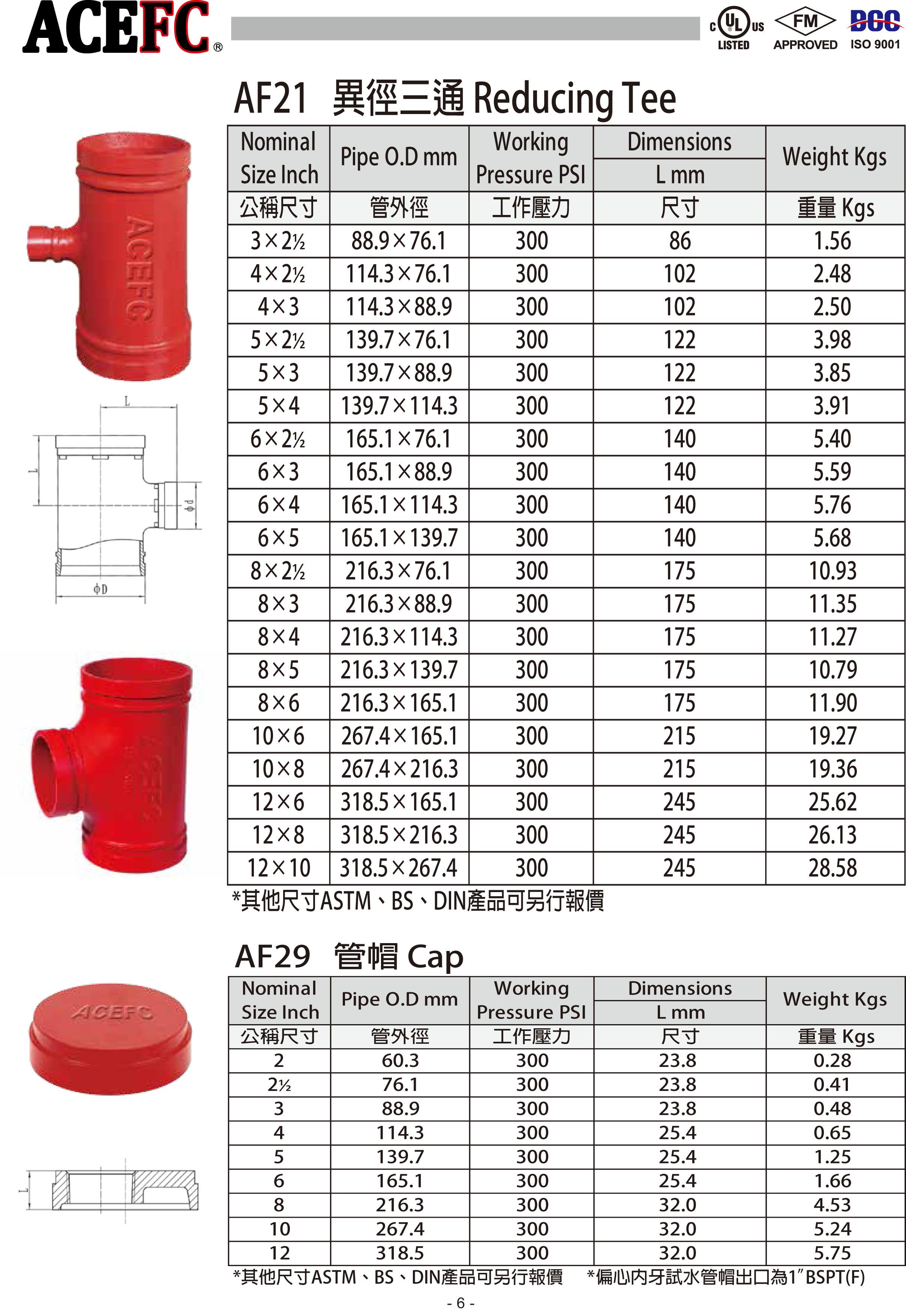 ACEFC王牌溝槽式機械接頭-高極管件-9.jpg