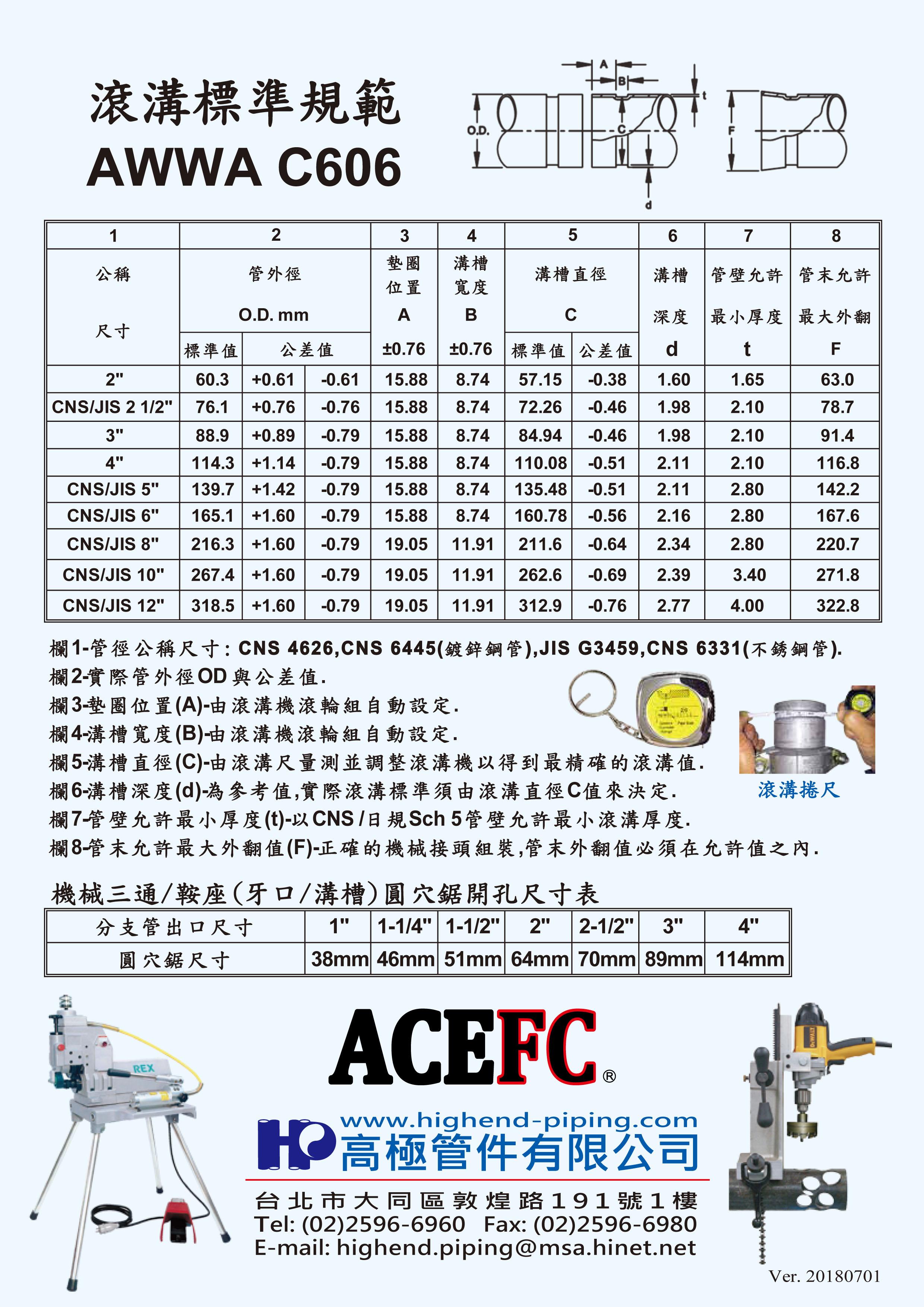 ACEFC王牌溝槽式機械接頭-高極管件-12.jpg
