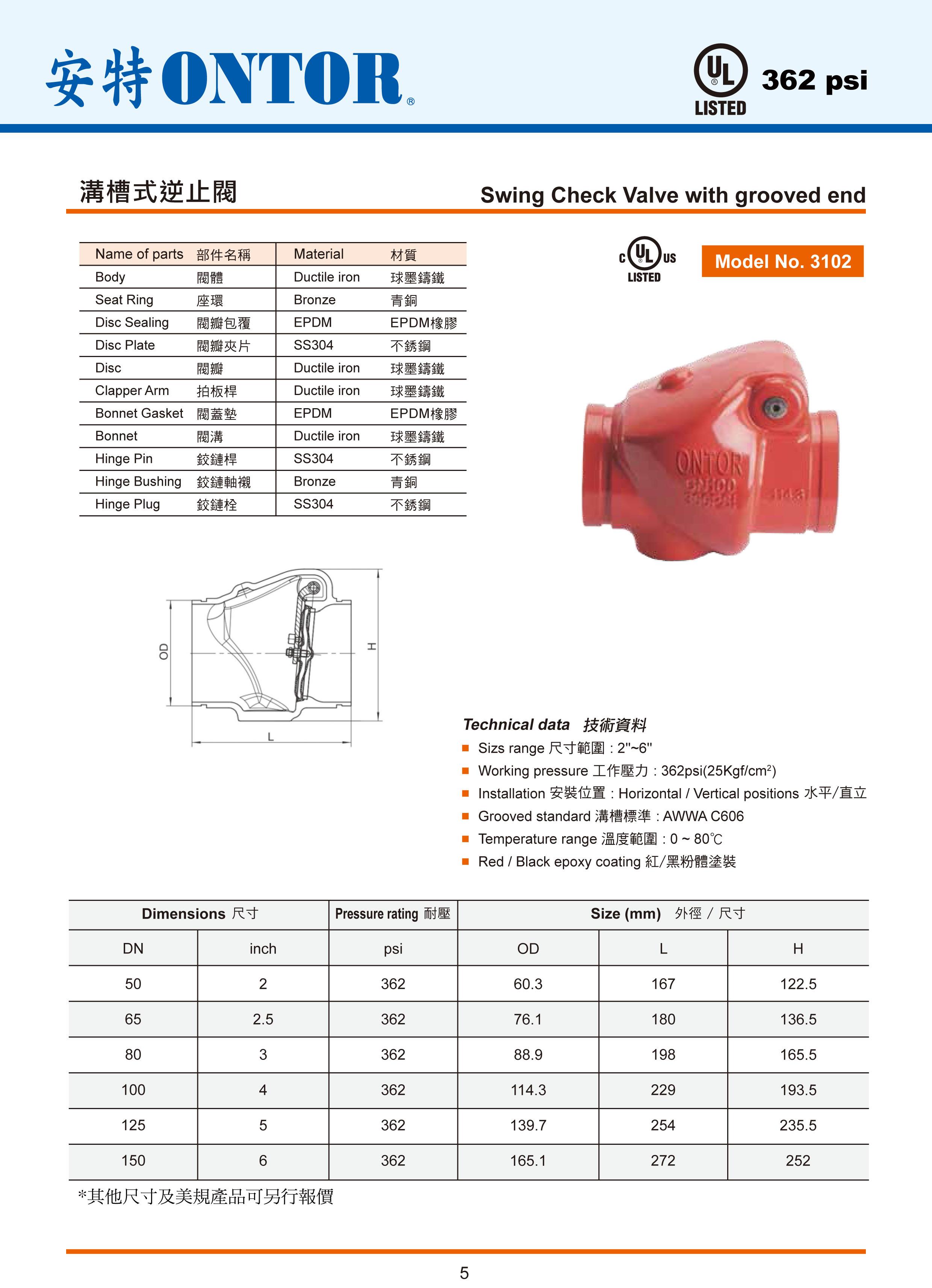 安特ONTOR溝槽閥-高極管件-6.jpg