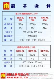 24.SKII-XL電子台秤