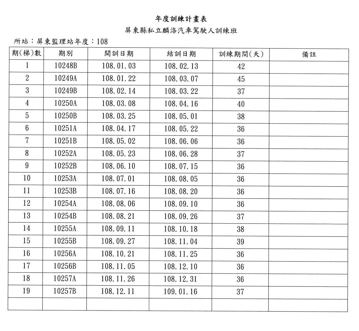 108年普通小型車駕駛班訓練表.jpg
