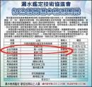 中華民國漏水鑑定技術協進會(北市總會長)