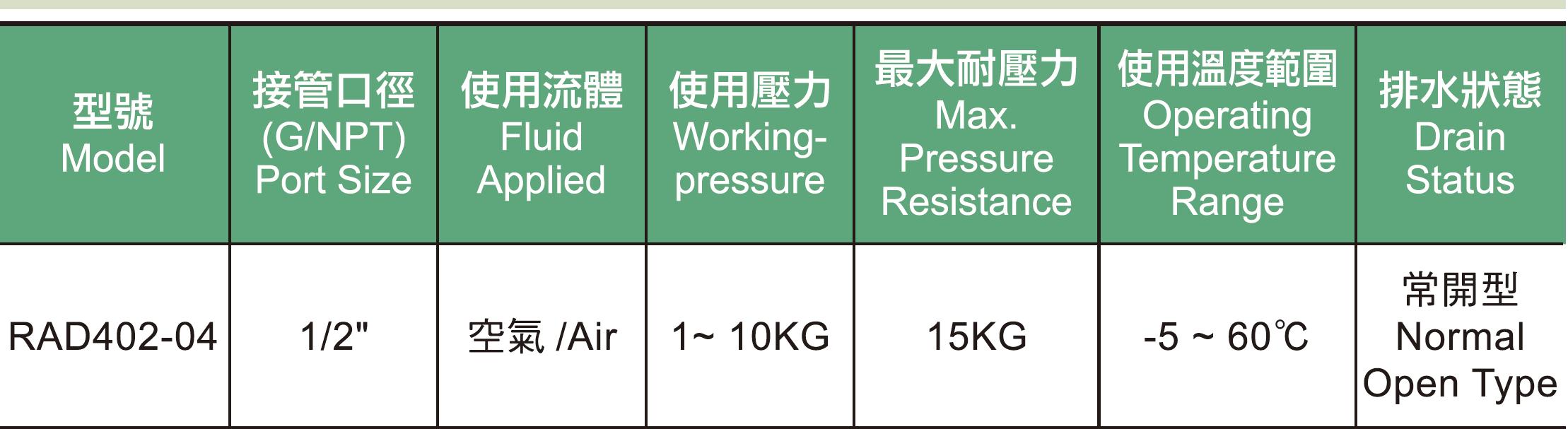 01.  RAD系列自動排水器規格表.jpg