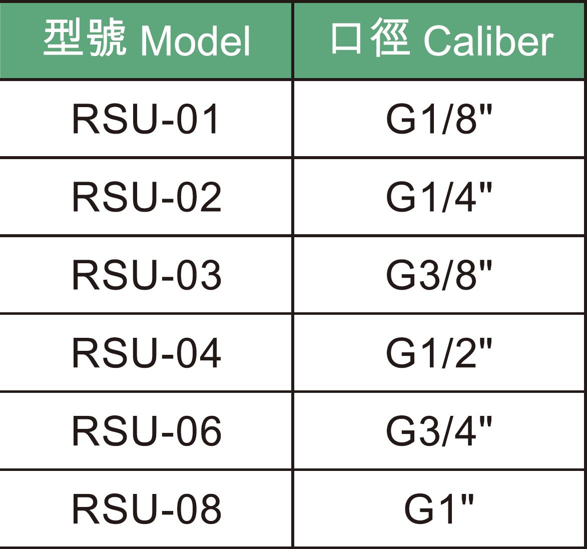 09.RSU塑膠消音器規格表.jpg