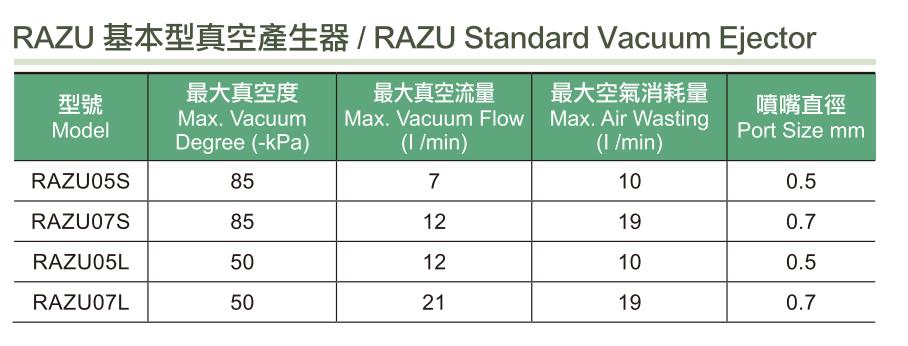 RAZU規格表.png
