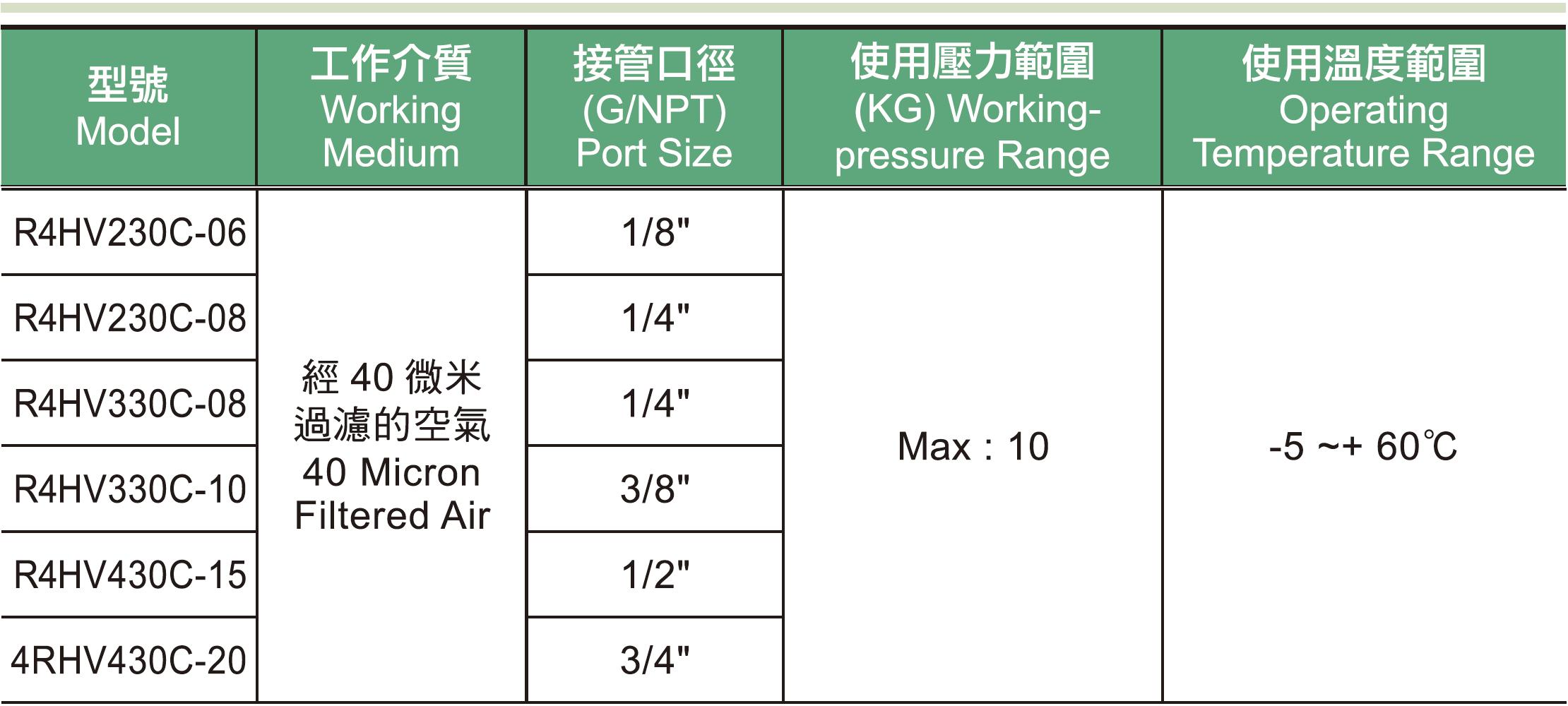 02.  R4HV系列手動閥.png