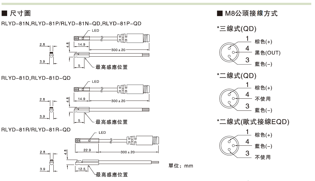 RLYD-81規格表.jpg