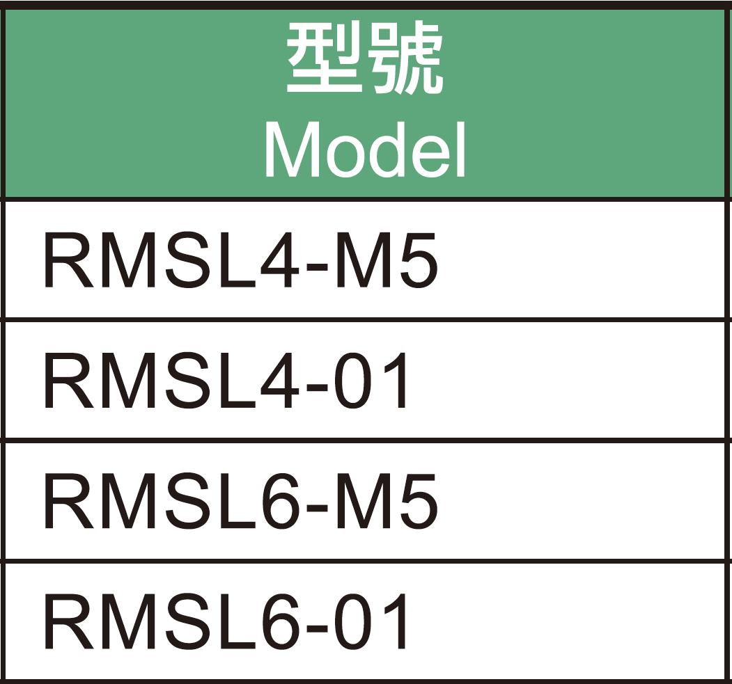 06.RMSL 直接安裝L型規格表.jpg