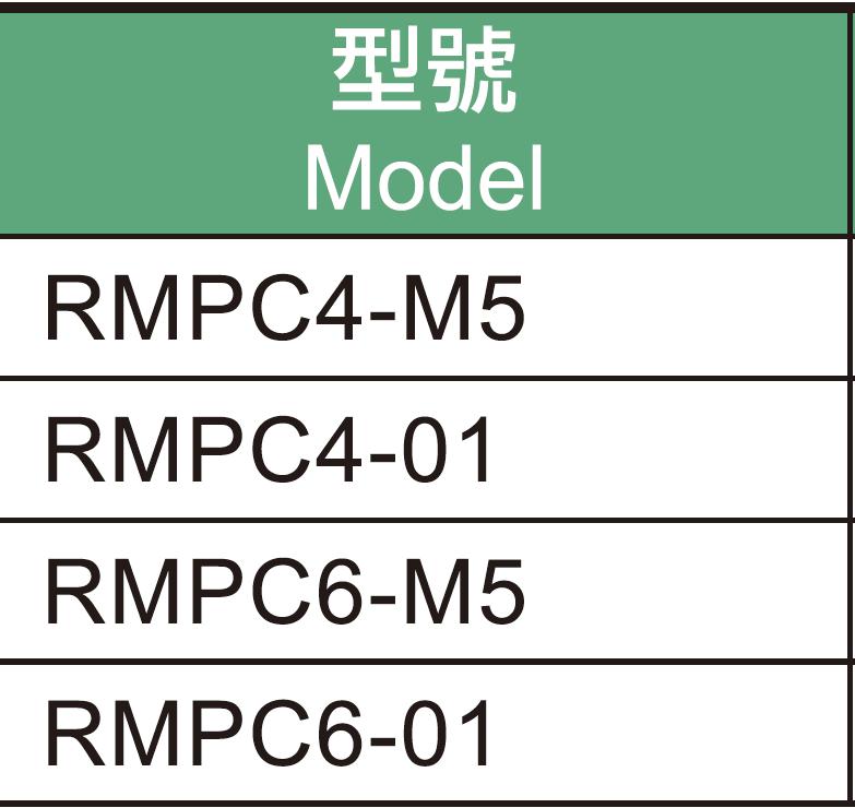01.RMPC 螺紋直通規格表.jpg