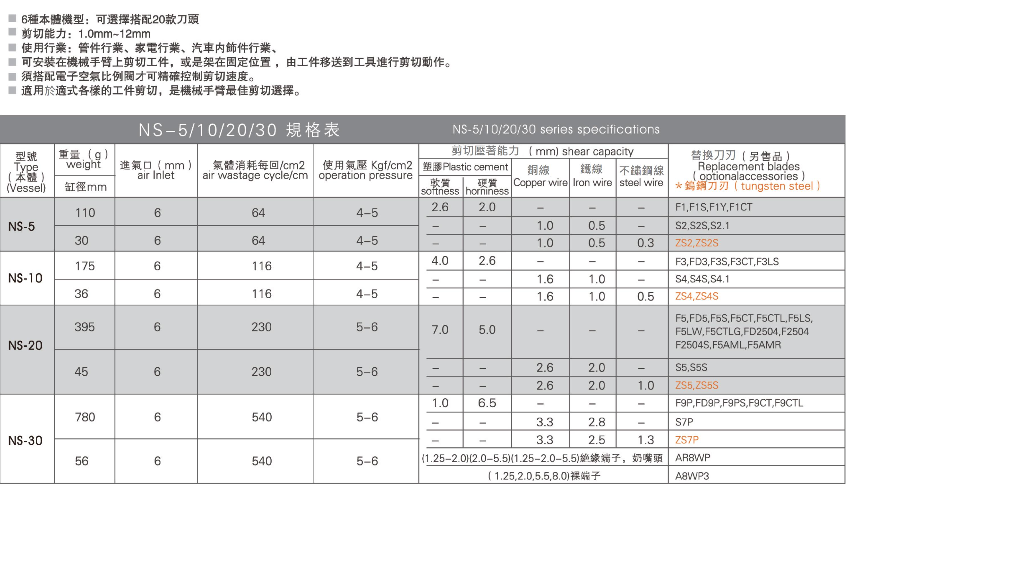 07.NS自動化氣剪規格表.png