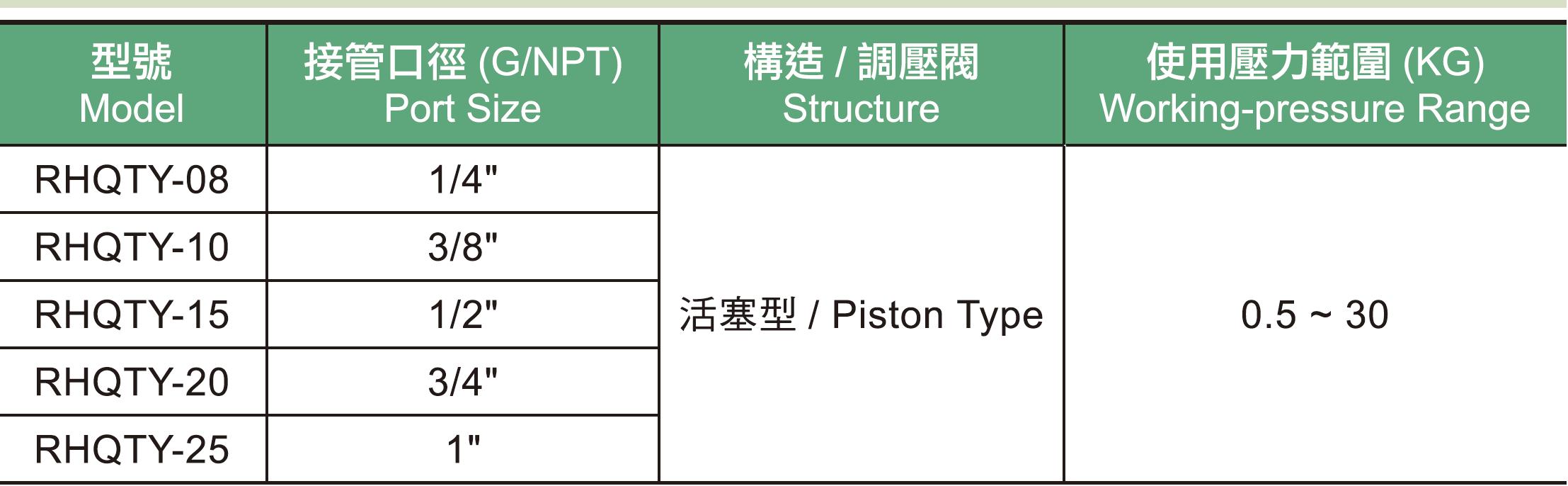 09.   RHQTY系列高壓調壓器規格表.jpg