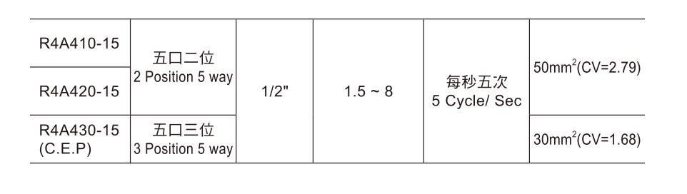 R4A系列4規格表.png