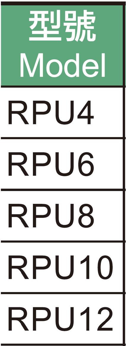10.RPM 隔板直通規格表.jpg