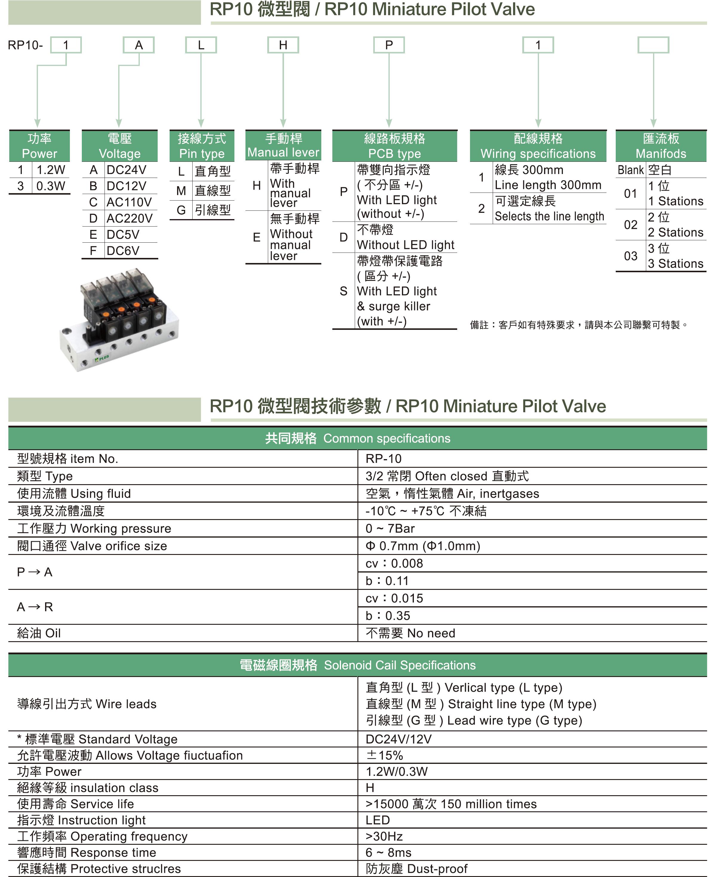 07.   RP10系列微型閥規格表.jpg