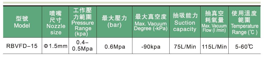 RBVFD規格表.png