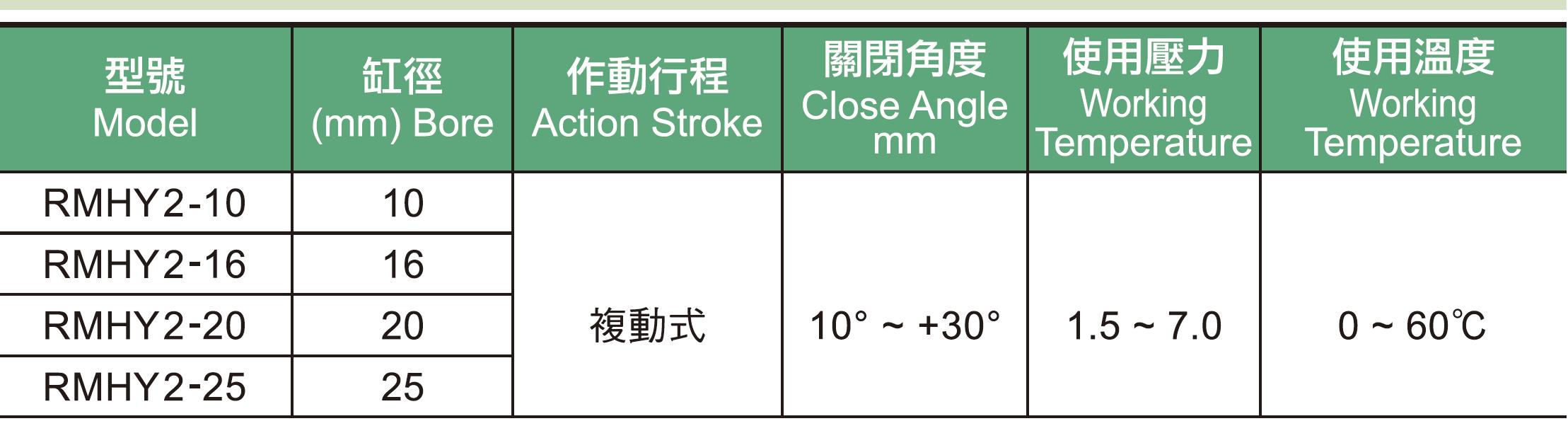 03.   RMHY2系列平行開口夾爪規格表.jpg