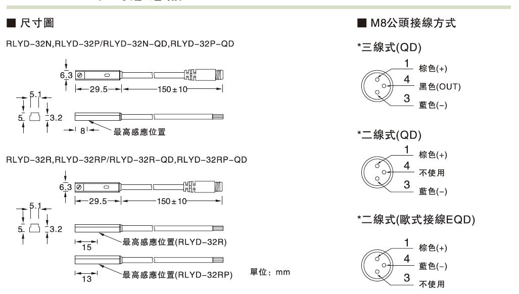 RLYD-32規格表.jpg