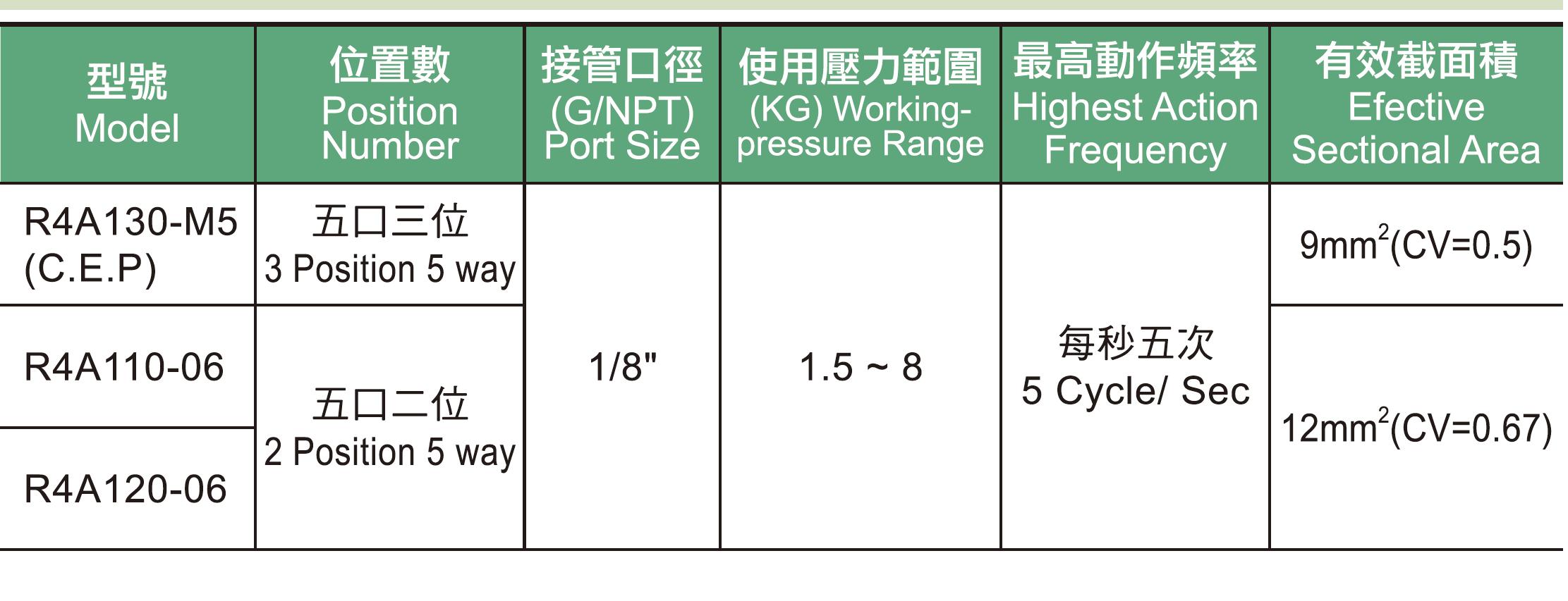 R4A系列1規格表.jpg