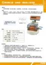 化學溶劑比重、波美度、濃度線上監測儀
