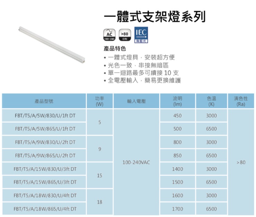 EverLight 億光 4尺 LED 支架燈 層板燈 T5 全電壓