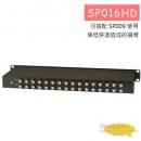 SP016HD 避雷設備TVI/AHD 突波保護器
