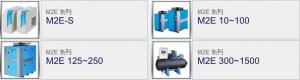 壓縮空氣乾燥機