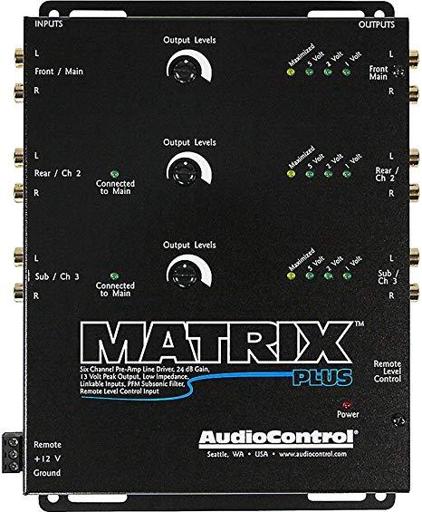Matrix Plus