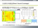 台南應用科大展演廳聲學模擬報告(1)