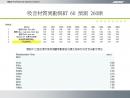 台南應用科大展演廳聲學模擬報告(2)