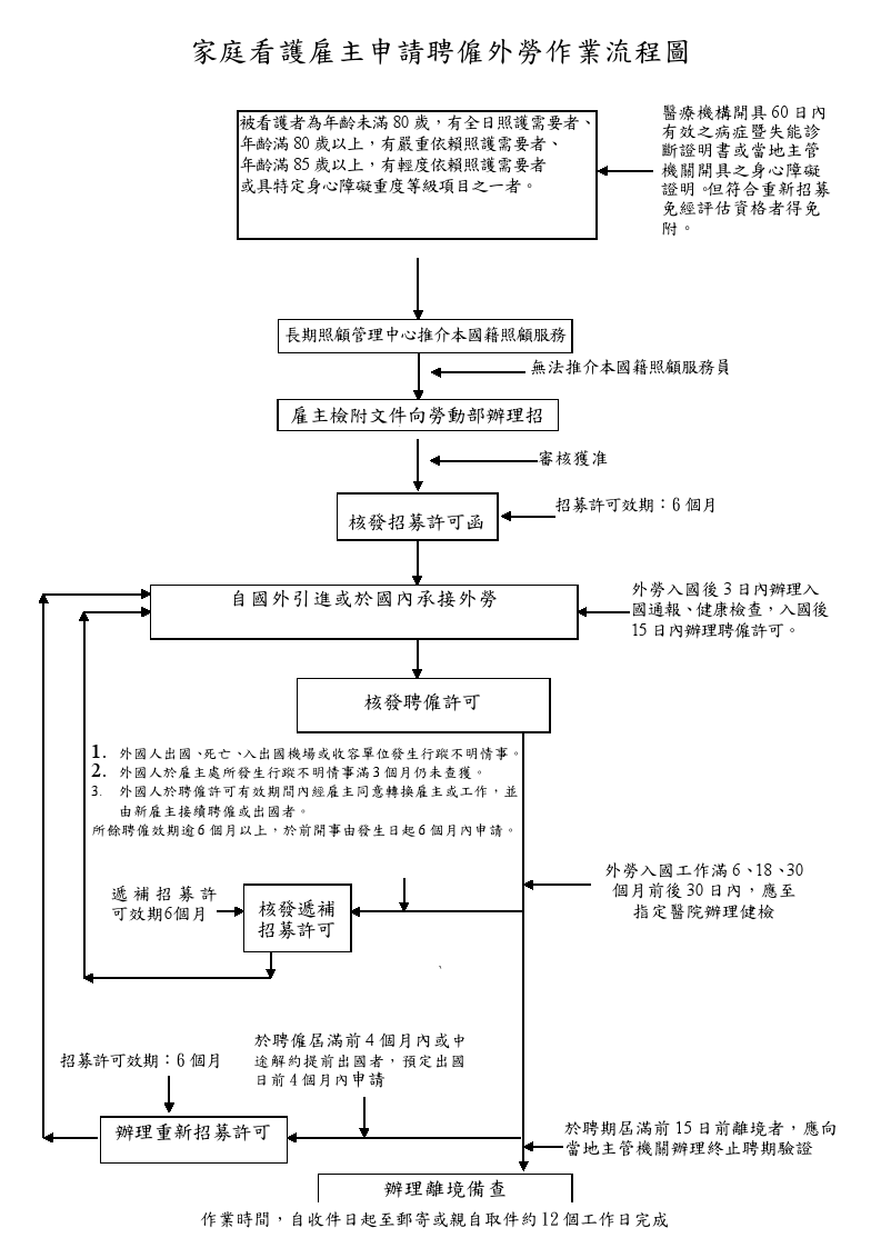 流程圖.png