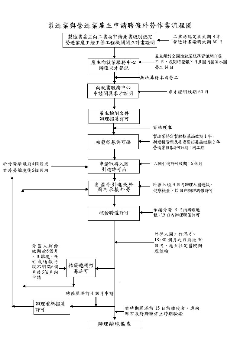 製造業與營造業 (1).png