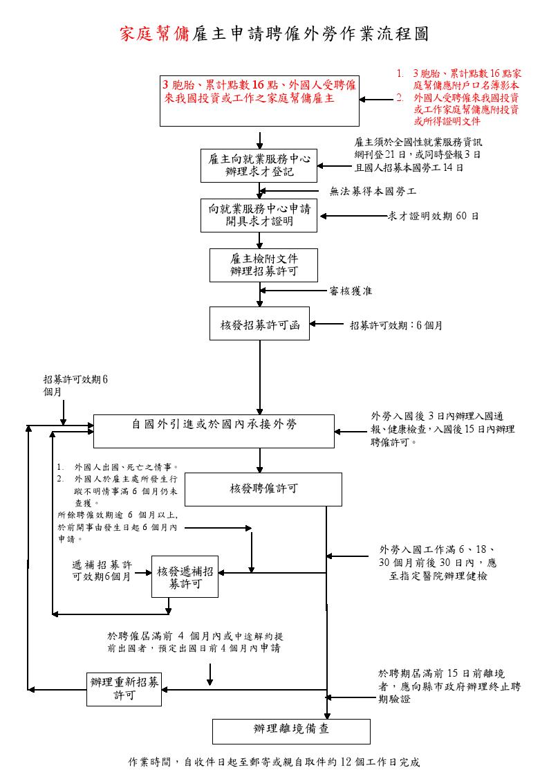 家庭幫傭工作簡介.png